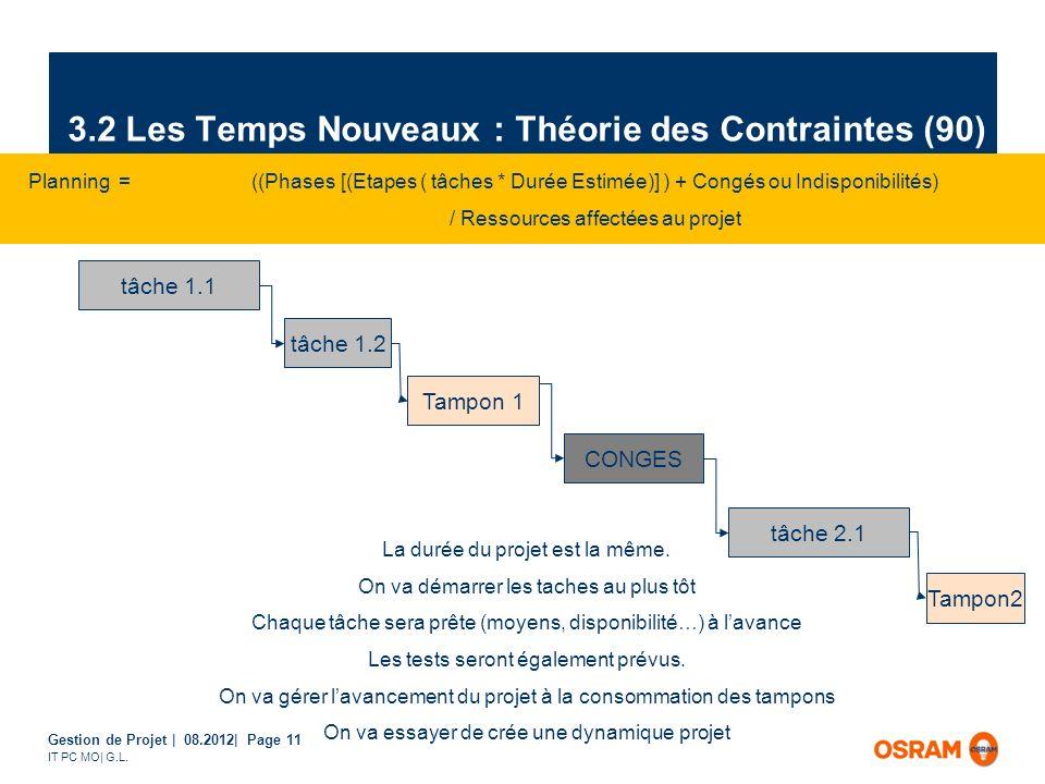Gestion de Projet | 08.2012| Page 11 IT PC MO| G.L. 3.2 Les Temps Nouveaux : Théorie des Contraintes (90) Planning =((Phases [(Etapes ( tâches * Durée