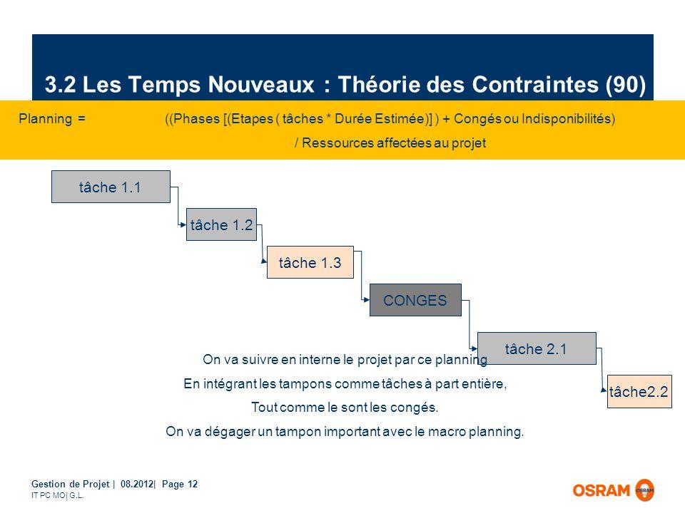 Gestion de Projet | 08.2012| Page 12 IT PC MO| G.L. 3.2 Les Temps Nouveaux : Théorie des Contraintes (90) Planning =((Phases [(Etapes ( tâches * Durée
