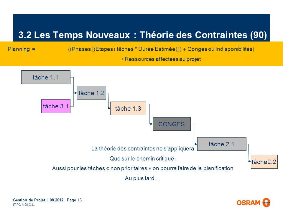 Gestion de Projet | 08.2012| Page 13 IT PC MO| G.L. 3.2 Les Temps Nouveaux : Théorie des Contraintes (90) Planning =((Phases [(Etapes ( tâches * Durée