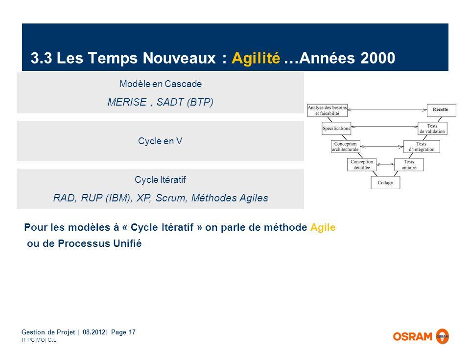 Gestion de Projet | 08.2012| Page 17 IT PC MO| G.L. 3.3 Les Temps Nouveaux : Agilité …Années 2000 Modèle en Cascade MERISE, SADT (BTP) Cycle en V Cycl
