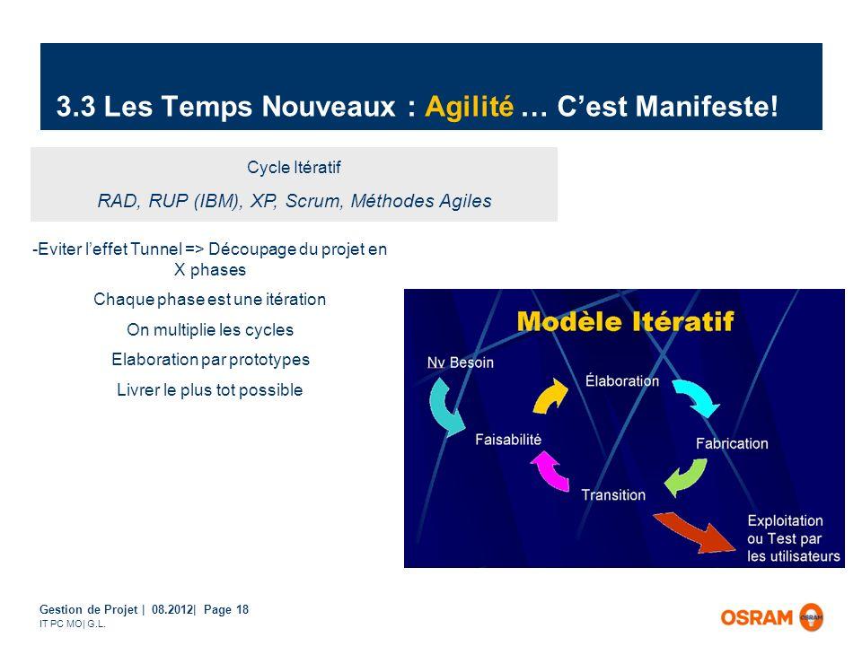 Gestion de Projet | 08.2012| Page 18 IT PC MO| G.L. 3.3 Les Temps Nouveaux : Agilité … Cest Manifeste! Cycle Itératif RAD, RUP (IBM), XP, Scrum, Métho