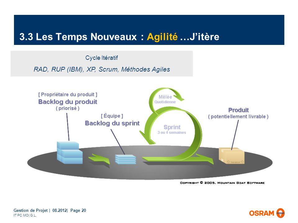 Gestion de Projet | 08.2012| Page 20 IT PC MO| G.L. 3.3 Les Temps Nouveaux : Agilité …Jitère Cycle Itératif RAD, RUP (IBM), XP, Scrum, Méthodes Agiles