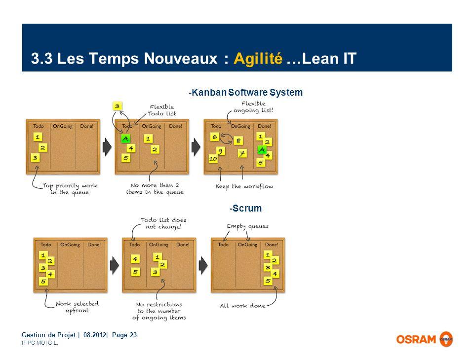 Gestion de Projet | 08.2012| Page 23 IT PC MO| G.L. 3.3 Les Temps Nouveaux : Agilité …Lean IT -Kanban Software System -Scrum
