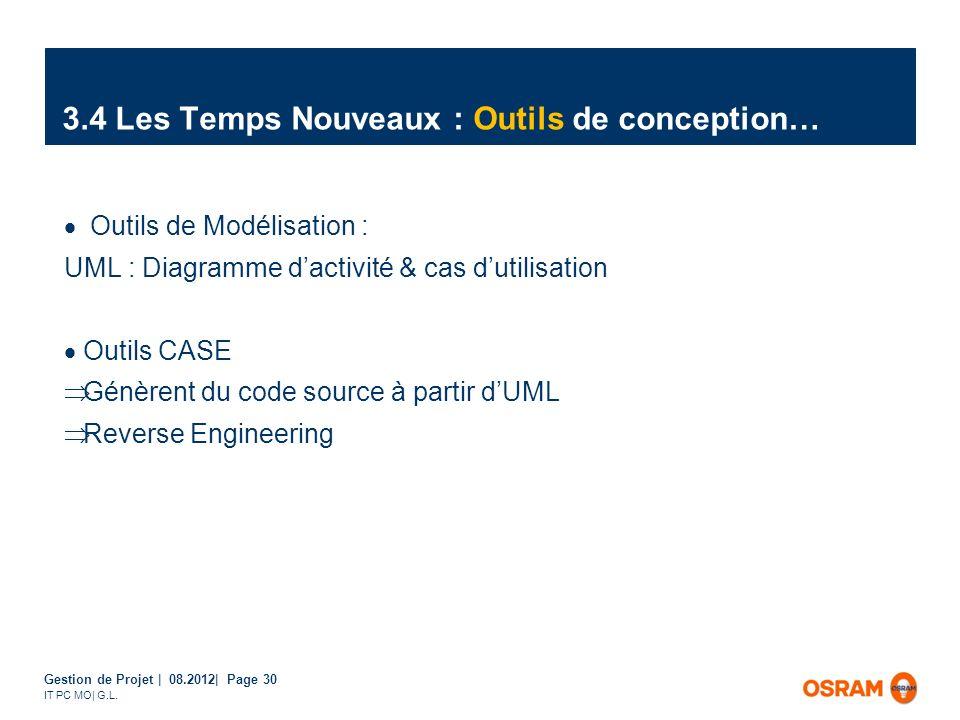 Gestion de Projet | 08.2012| Page 30 IT PC MO| G.L. 3.4 Les Temps Nouveaux : Outils de conception… Outils de Modélisation : UML : Diagramme dactivité