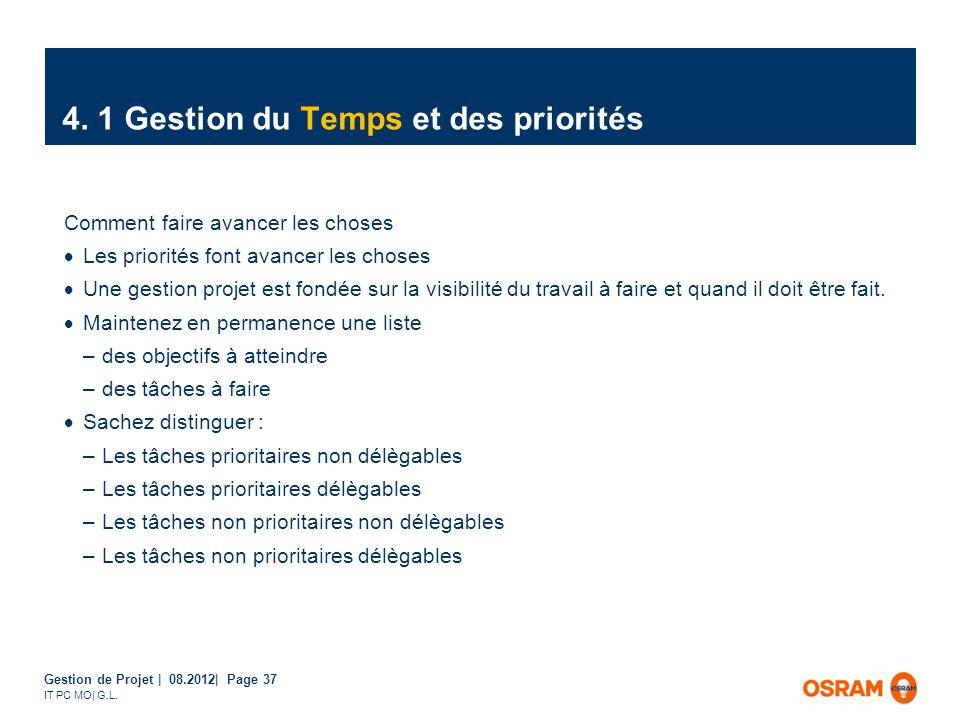 Gestion de Projet | 08.2012| Page 37 IT PC MO| G.L. Comment faire avancer les choses Les priorités font avancer les choses Une gestion projet est fond