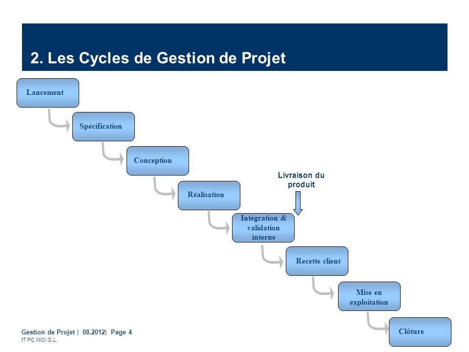 Gestion de Projet | 08.2012| Page 25 IT PC MO| G.L.