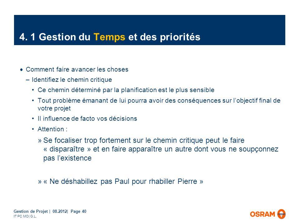 Gestion de Projet | 08.2012| Page 40 IT PC MO| G.L.