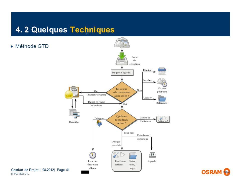 Gestion de Projet | 08.2012| Page 41 IT PC MO| G.L. 4. 2 Quelques Techniques Méthode GTD