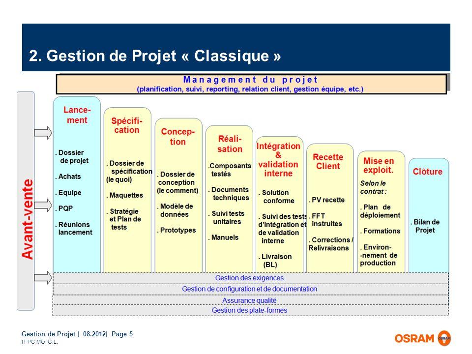 Gestion de Projet | 08.2012| Page 5 IT PC MO| G.L. 2. Gestion de Projet « Classique »