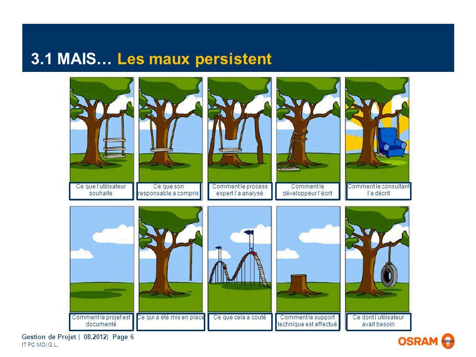 Gestion de Projet | 08.2012| Page 6 IT PC MO| G.L.