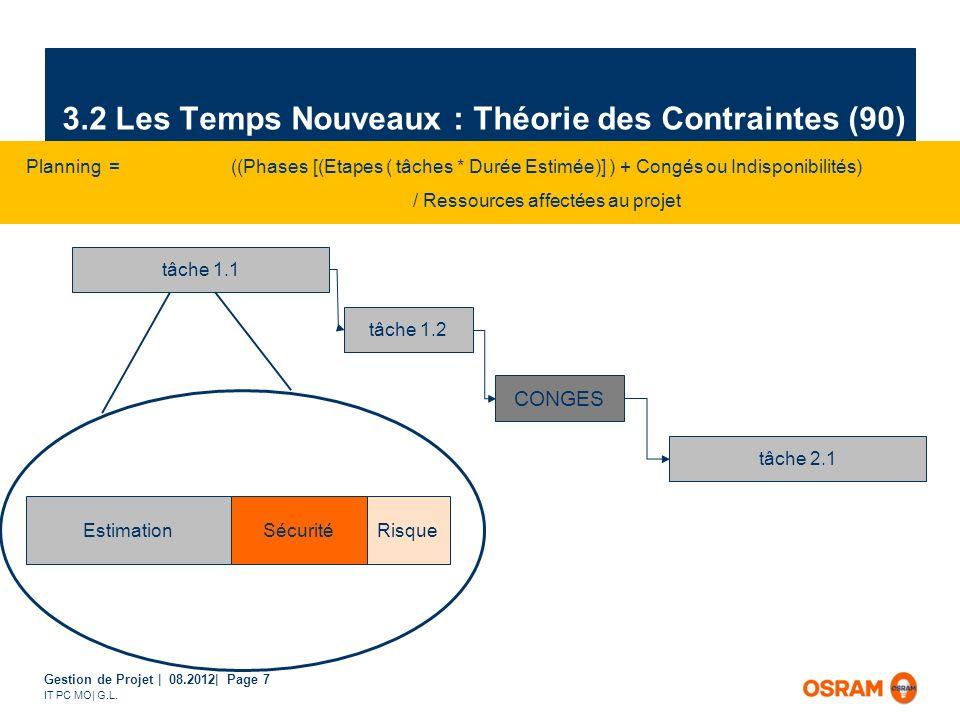 Gestion de Projet | 08.2012| Page 7 IT PC MO| G.L. 3.2 Les Temps Nouveaux : Théorie des Contraintes (90) Planning =((Phases [(Etapes ( tâches * Durée