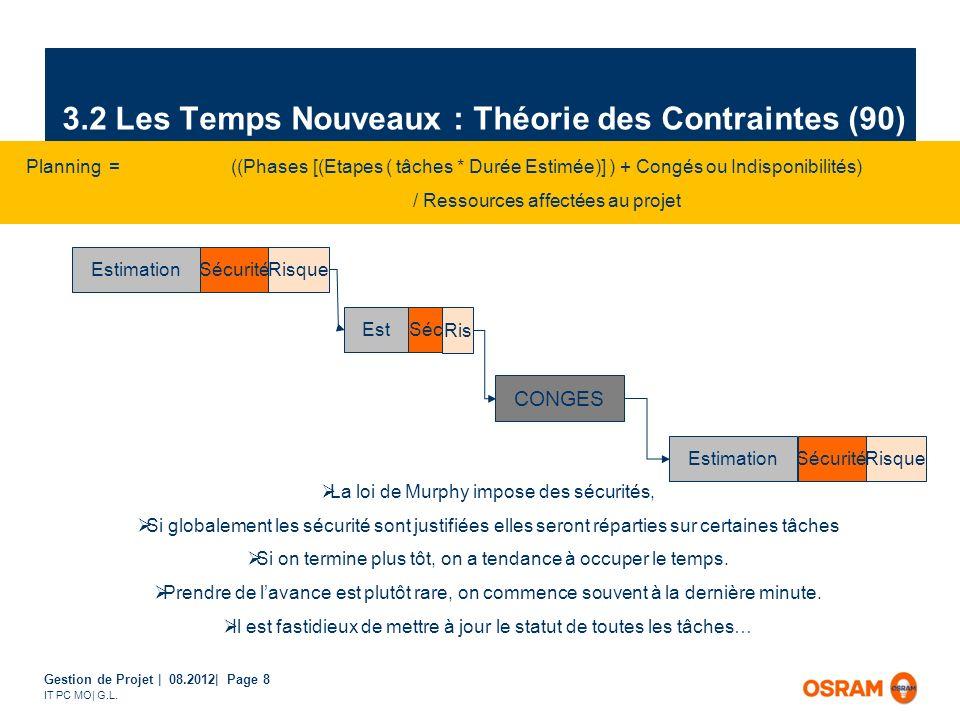 Gestion de Projet | 08.2012| Page 8 IT PC MO| G.L. 3.2 Les Temps Nouveaux : Théorie des Contraintes (90) Planning =((Phases [(Etapes ( tâches * Durée