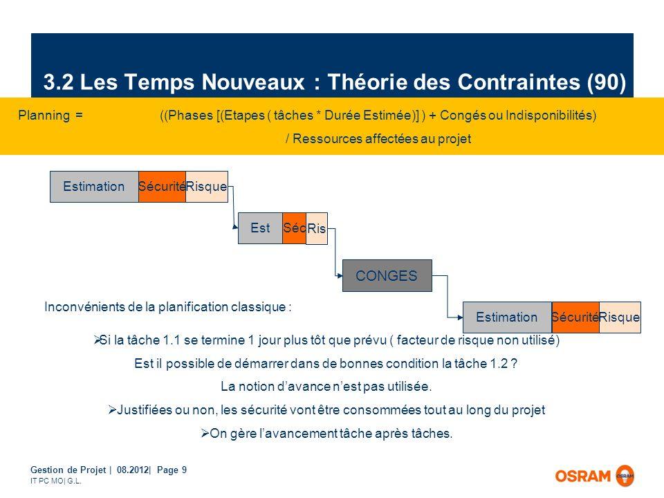 Gestion de Projet | 08.2012| Page 9 IT PC MO| G.L. 3.2 Les Temps Nouveaux : Théorie des Contraintes (90) Planning =((Phases [(Etapes ( tâches * Durée