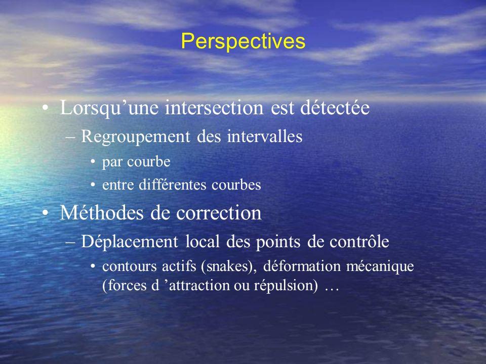 Perspectives Lorsquune intersection est détectée –Regroupement des intervalles par courbe entre différentes courbes Méthodes de correction –Déplacemen