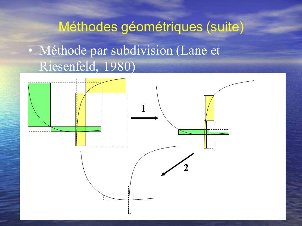 Méthodes géométriques (suite) Méthode de clipping (Sederberg, 1990) –Construction dune bande contenant la première courbe –On élimine les portions de la deuxième courbe nétant pas dans cette bande –On recommence lalgorithme en inversant le rôle de chaque courbe L1 L2