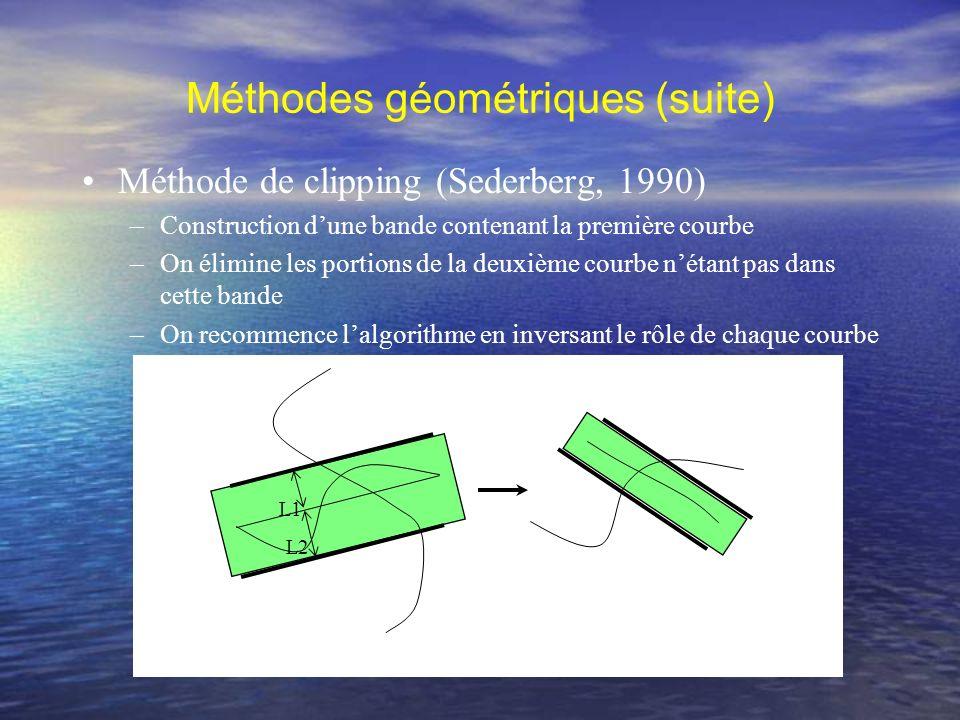 Méthodes géométriques (suite) Réduction des intervalles (Daniel, 1992) –Spécifique aux courbes B-splines Etude locale de la courbe –Détection de zones critiques –Elimination des autres zones k=4