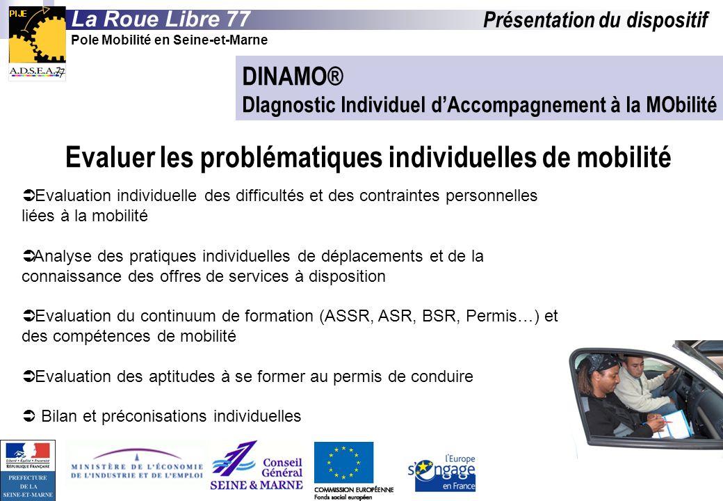 DINAMO® DIagnostic Individuel dAccompagnement à la MObilité Evaluation individuelle des difficultés et des contraintes personnelles liées à la mobilit