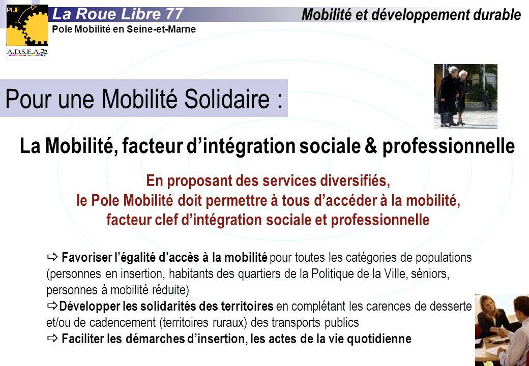 Une gamme de services mobilité La Roue Libre 77 Pole Mobilité en Seine-et-Marne Le Pôle Mobilité propose 3 niveaux de réponse INFORMER – SENSIBILISER CONSEILLER EVALUER – ACCOMPAGNER FORMER PROPOSER DES SERVICES ALTERNATIFS