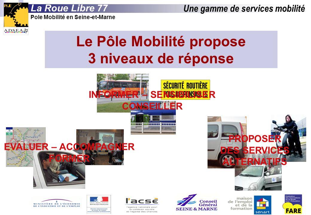 Une gamme de services mobilité La Roue Libre 77 Pole Mobilité en Seine-et-Marne Le Pôle Mobilité propose 3 niveaux de réponse INFORMER – SENSIBILISER