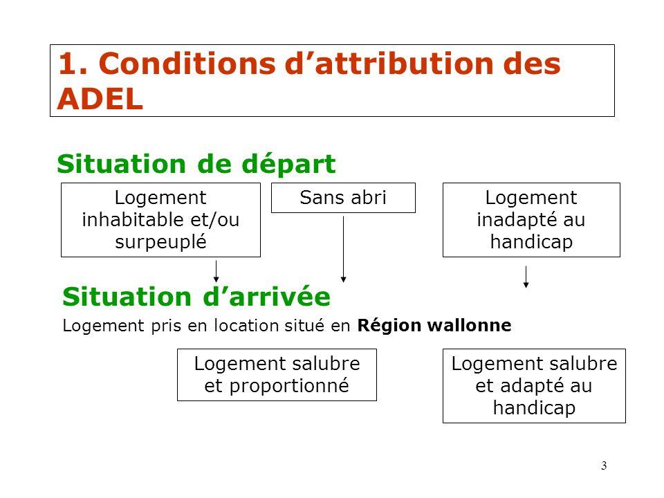 3 1. Conditions dattribution des ADEL Situation de départ Logement inhabitable et/ou surpeuplé Logement inadapté au handicap Sans abri Situation darri