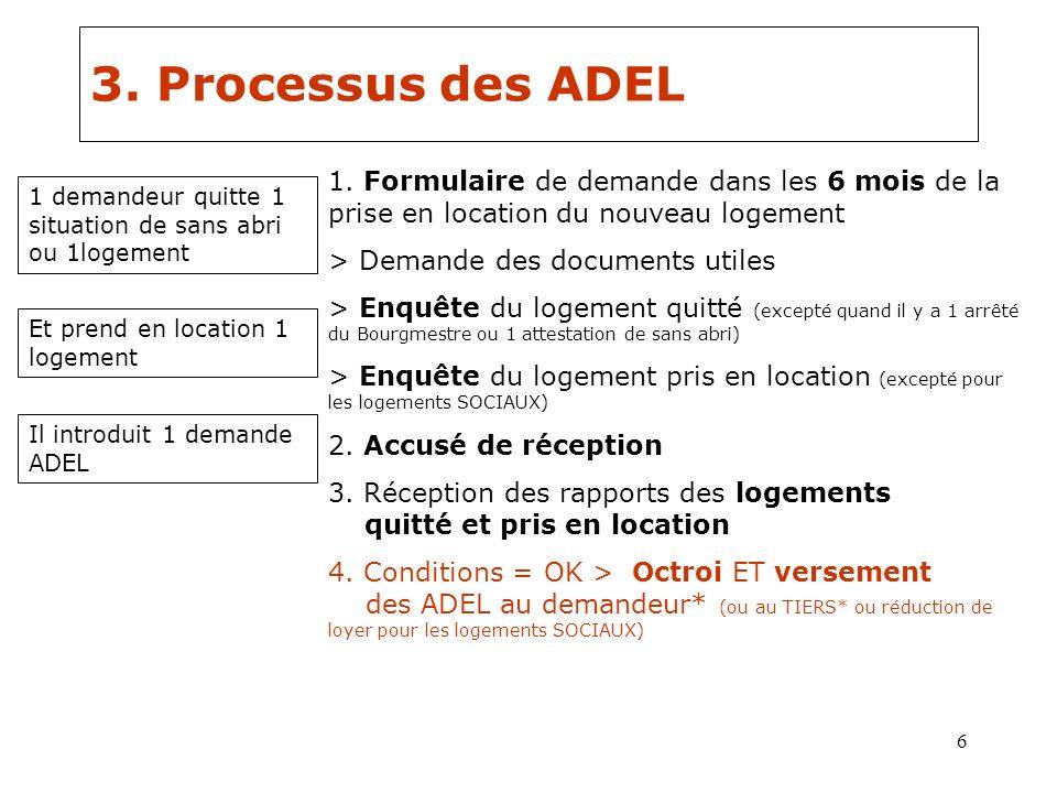 6 3. Processus des ADEL 1. Formulaire de demande dans les 6 mois de la prise en location du nouveau logement > Demande des documents utiles > Enquête