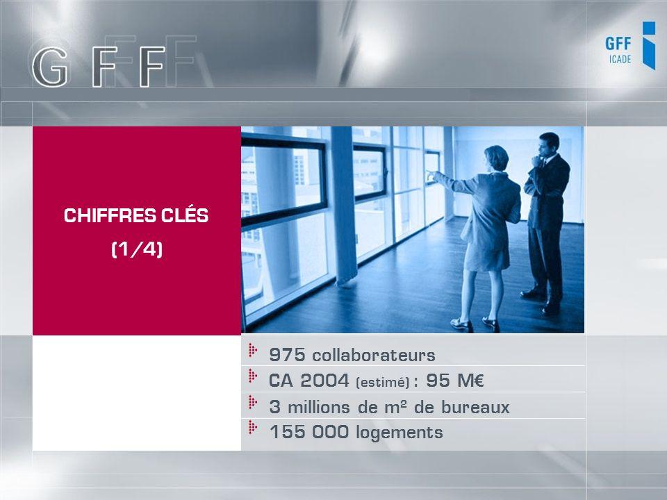 CHIFFRES CLÉS (1/4) 975 collaborateurs CA 2004 (estimé) : 95 M 3 millions de m² de bureaux 155 000 logements