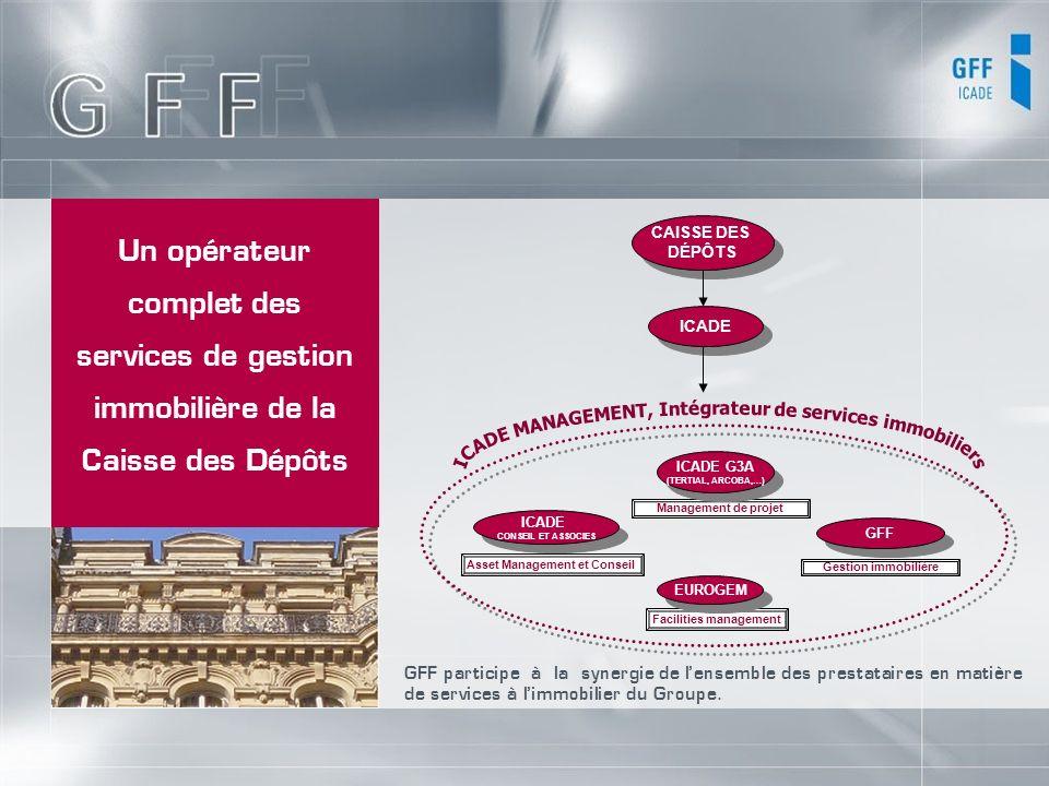 Un opérateur complet des services de gestion immobilière de la Caisse des Dépôts CAISSE DES DÉPÔTS CAISSE DES DÉPÔTS ICADE Management de projet Gestio