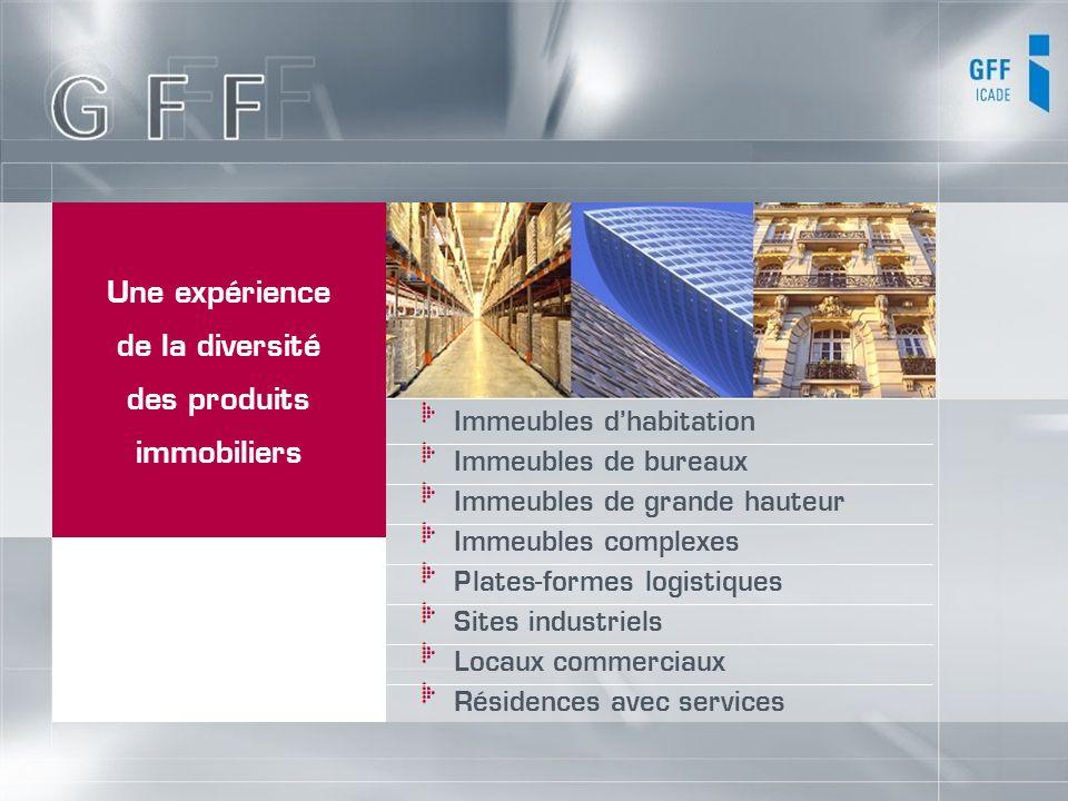 Immeubles dhabitation Immeubles de bureaux Immeubles de grande hauteur Immeubles complexes Plates-formes logistiques Sites industriels Locaux commerci