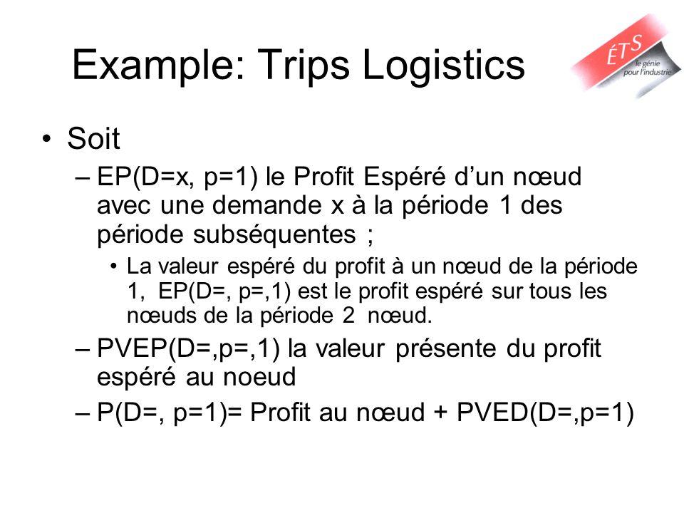 Example: Trips Logistics Soit –EP(D=x, p=1) le Profit Espéré dun nœud avec une demande x à la période 1 des période subséquentes ; La valeur espéré du profit à un nœud de la période 1, EP(D=, p=,1) est le profit espéré sur tous les nœuds de la période 2 nœud.