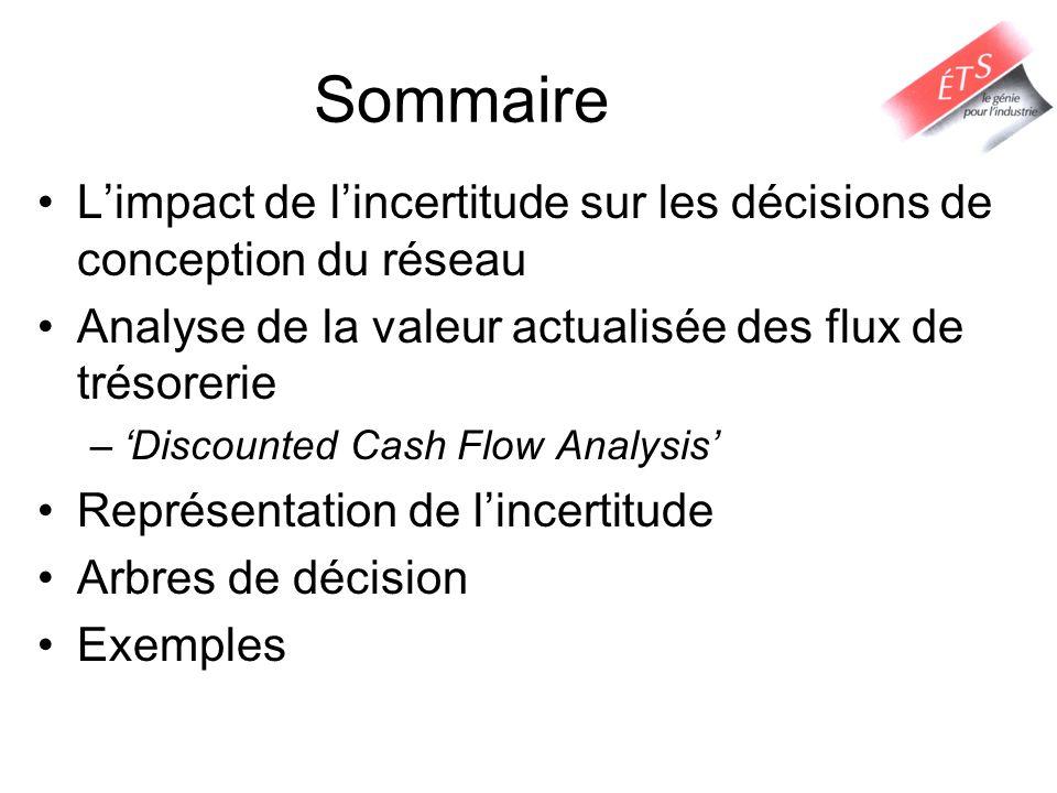 Sommaire Limpact de lincertitude sur les décisions de conception du réseau Analyse de la valeur actualisée des flux de trésorerie –Discounted Cash Flow Analysis Représentation de lincertitude Arbres de décision Exemples