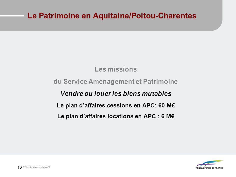 / Titre de la présentation 13 Le Patrimoine en Aquitaine/Poitou-Charentes Les missions du Service Aménagement et Patrimoine Vendre ou louer les biens
