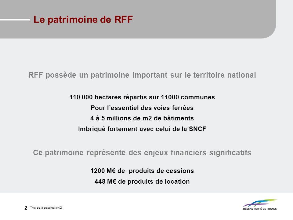 / Titre de la présentation 2 Le patrimoine de RFF RFF possède un patrimoine important sur le territoire national 110 000 hectares répartis sur 11000 c