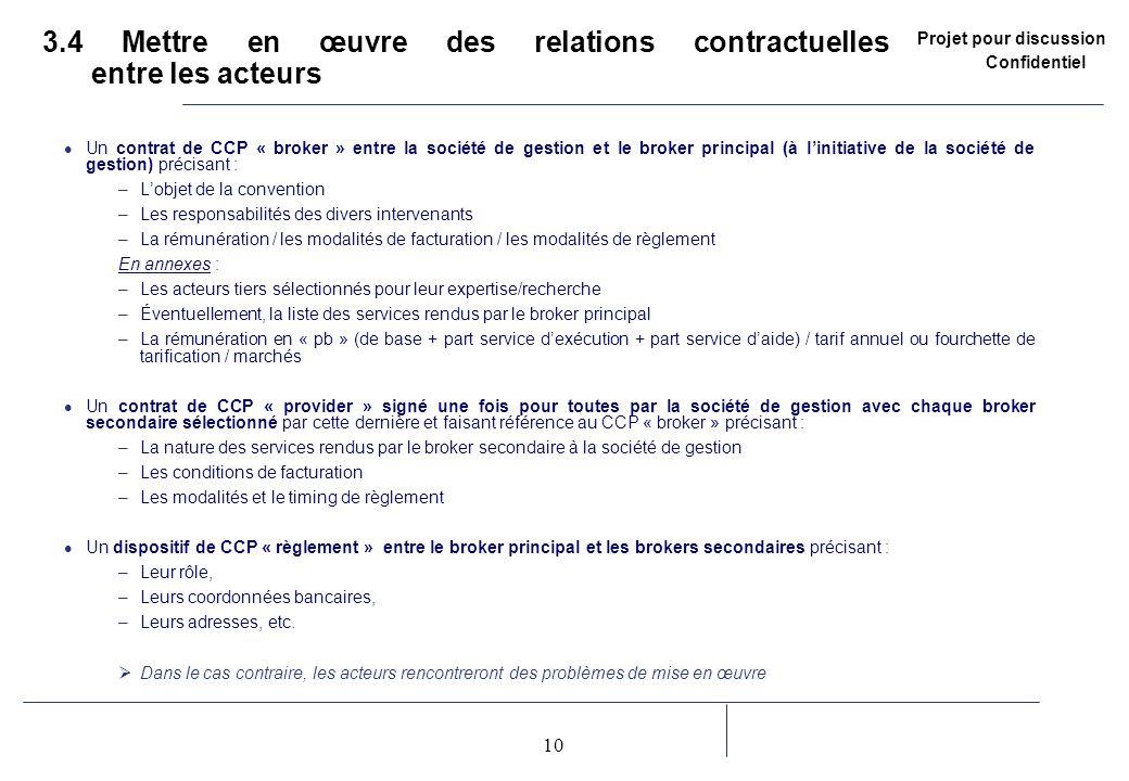 Projet pour discussion Confidentiel 10 2 3.4 Mettre en œuvre des relations contractuelles entre les acteurs Un contrat de CCP « broker » entre la soci