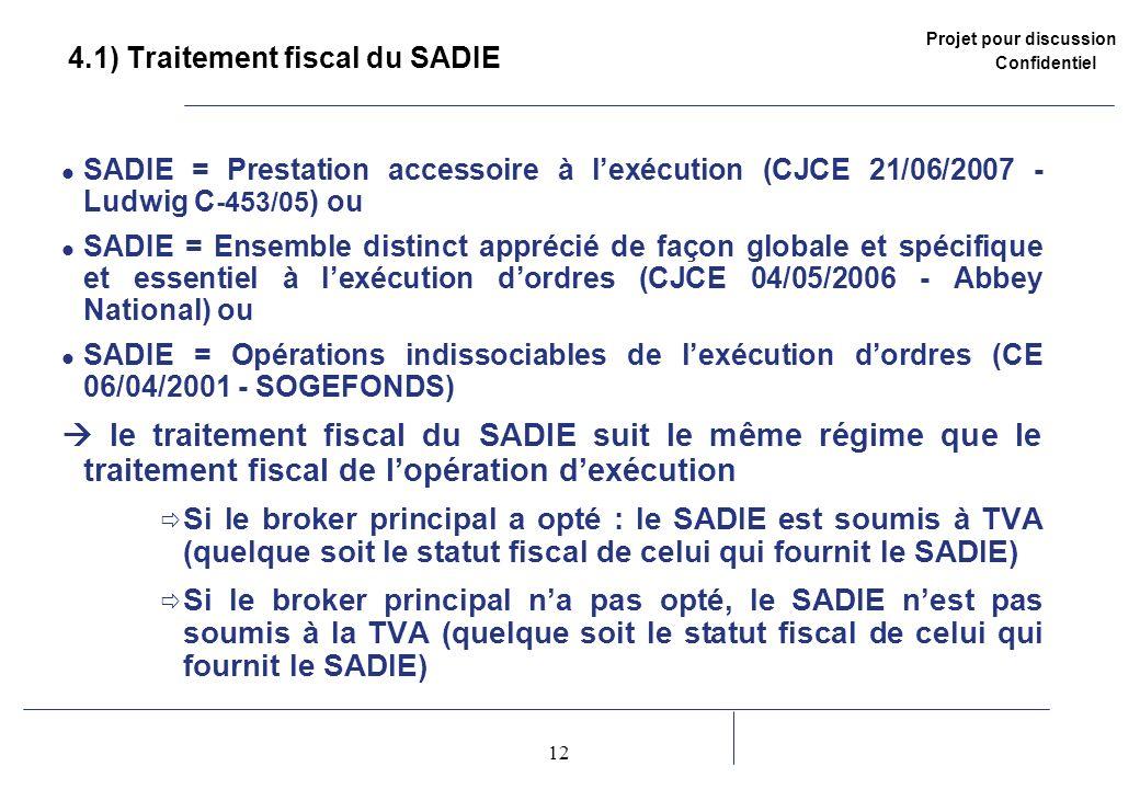Projet pour discussion Confidentiel 12 2 4.1) Traitement fiscal du SADIE SADIE = Prestation accessoire à lexécution (CJCE 21/06/2007 - Ludwig C -453/0