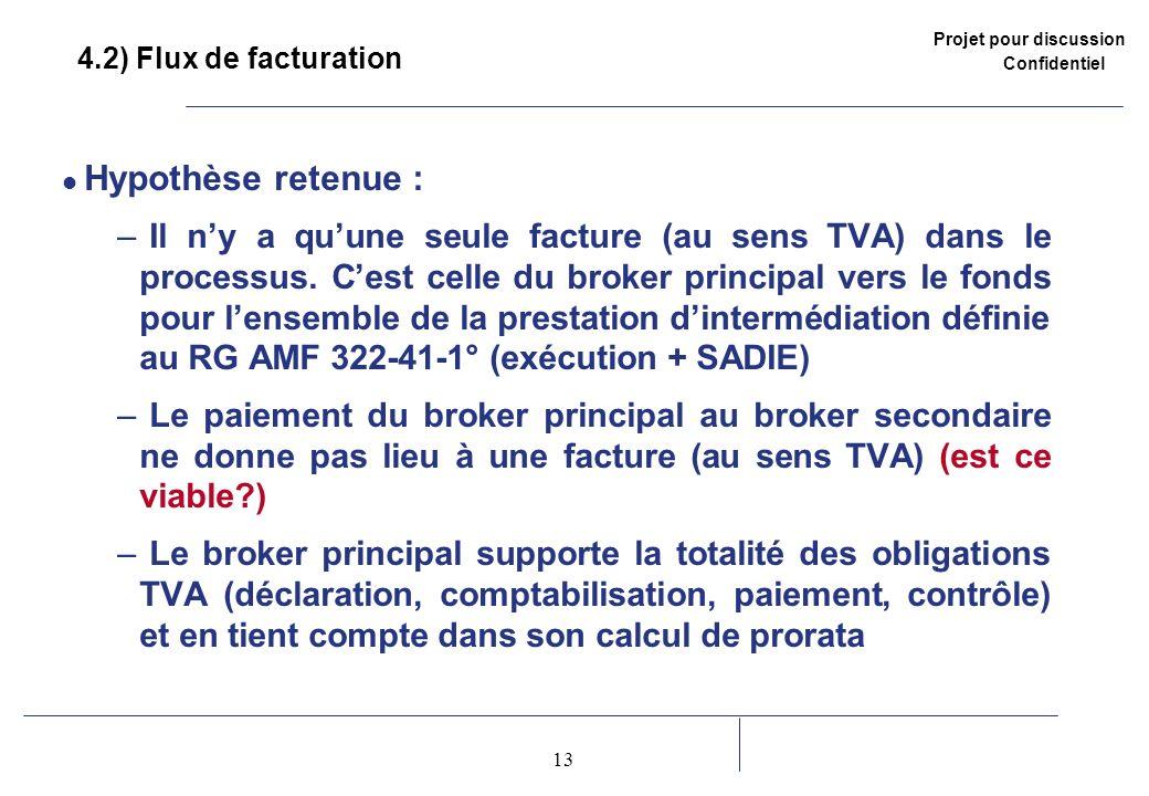 Projet pour discussion Confidentiel 13 2 4.2) Flux de facturation Hypothèse retenue : – Il ny a quune seule facture (au sens TVA) dans le processus. C
