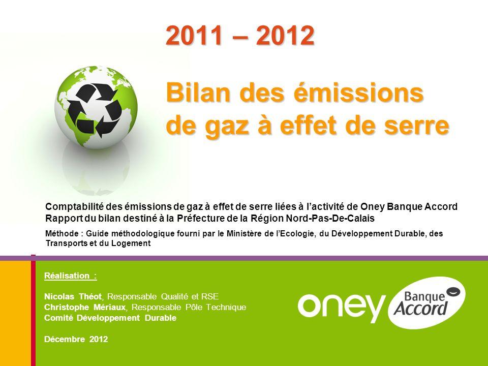 Réalisation : Nicolas Théot, Responsable Qualité et RSE Christophe Mériaux, Responsable Pôle Technique Comité Développement Durable Décembre 2012 2011