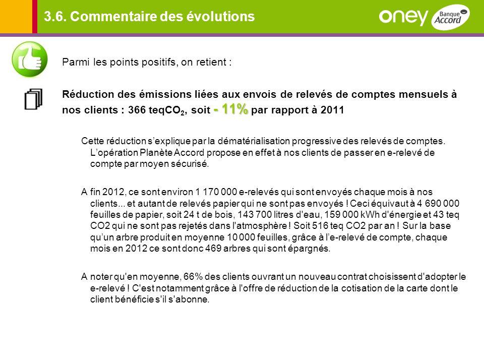 3.6. Commentaire des évolutions Parmi les points positifs, on retient : - 11% Réduction des émissions liées aux envois de relevés de comptes mensuels
