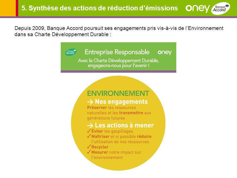 5. Synthèse des actions de réduction démissions Depuis 2009, Banque Accord poursuit ses engagements pris vis-à-vis de lEnvironnement dans sa Charte Dé