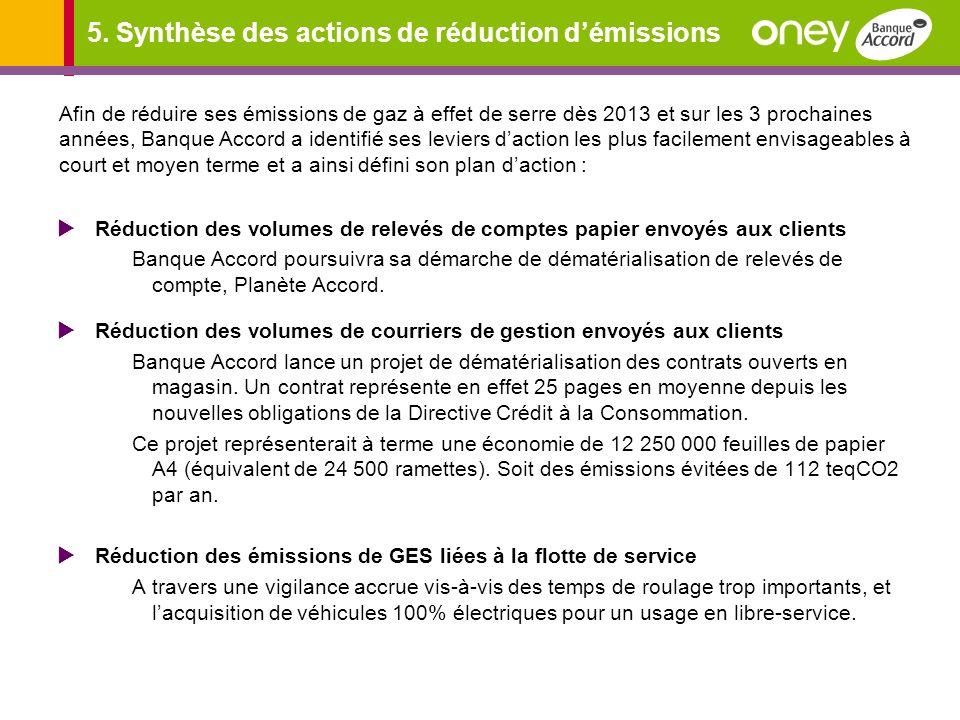 5. Synthèse des actions de réduction démissions Réduction des volumes de relevés de comptes papier envoyés aux clients Banque Accord poursuivra sa dém