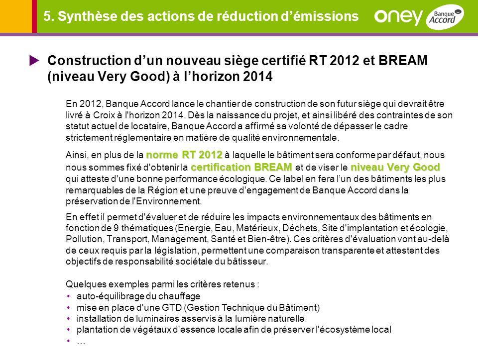 5. Synthèse des actions de réduction démissions Construction dun nouveau siège certifié RT 2012 et BREAM (niveau Very Good) à lhorizon 2014 En 2012, B