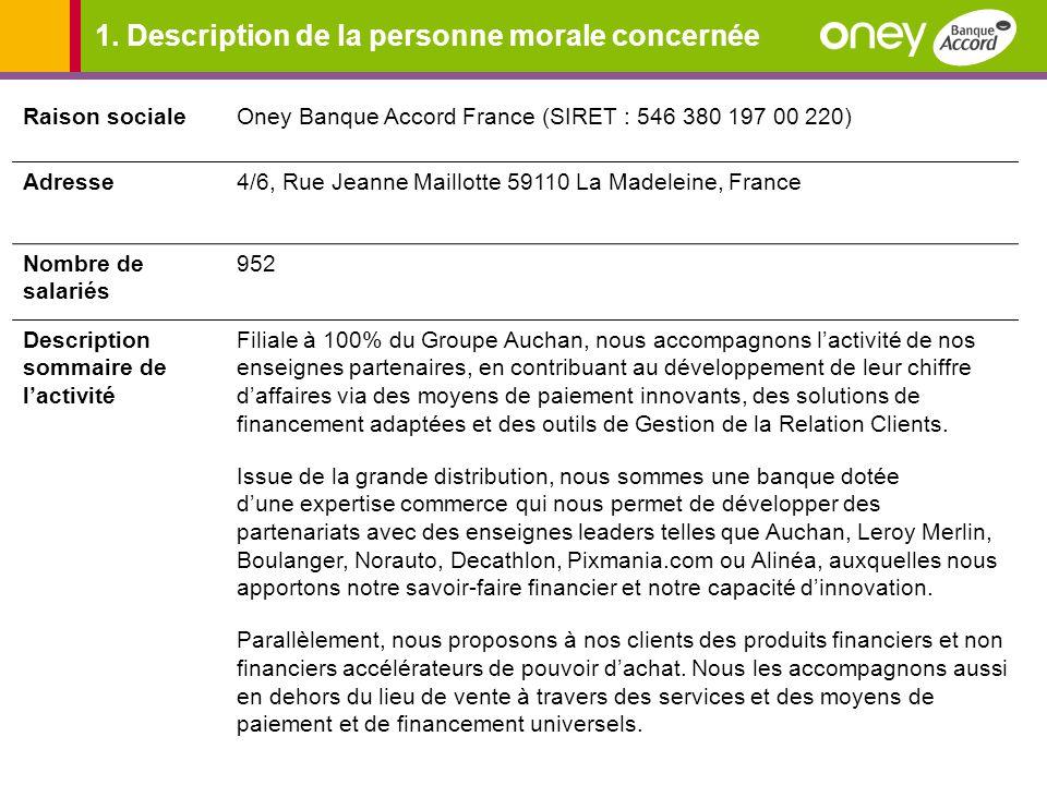 1. Description de la personne morale concernée Raison socialeOney Banque Accord France (SIRET : 546 380 197 00 220) Adresse4/6, Rue Jeanne Maillotte 5