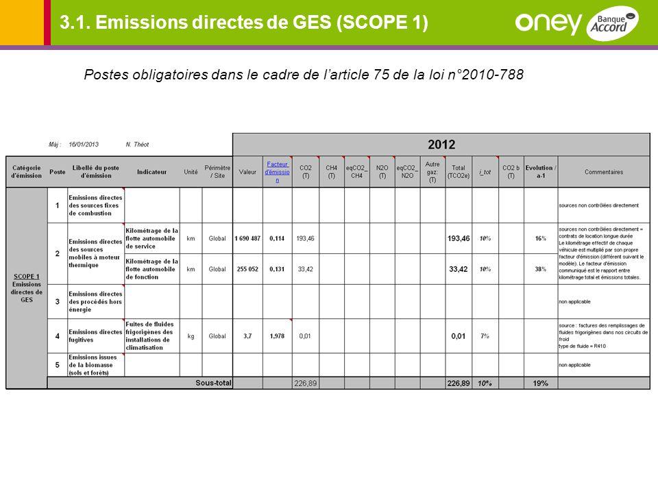 3.1. Emissions directes de GES (SCOPE 1) Postes obligatoires dans le cadre de larticle 75 de la loi n°2010-788