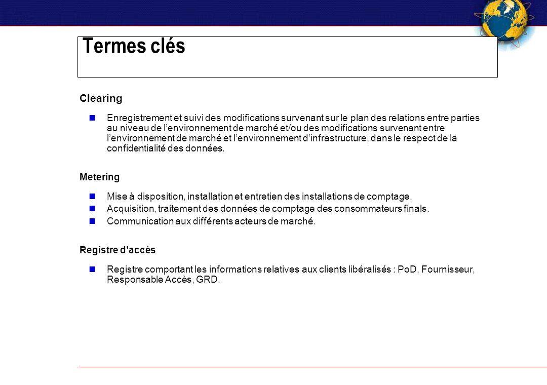 Termes clés Clearing Enregistrement et suivi des modifications survenant sur le plan des relations entre parties au niveau de lenvironnement de marché et/ou des modifications survenant entre lenvironnement de marché et lenvironnement dinfrastructure, dans le respect de la confidentialité des données.