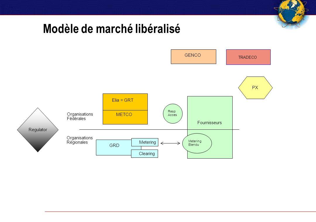 Fournisseurs Resp Acces Modèle de marché libéralisé TRADECO METCO GENCO Elia = GRT Organisations Fédérales Organisations Régionales GRD PX Regulator Metering Clearing Metering Etendu