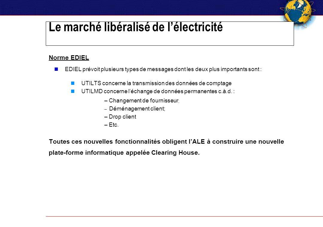 Le marché libéralisé de lélectricité Norme EDIEL prévoit plusieurs types de messages dont les deux plus importants sont : UTILTS concerne la transmission des données de comptage UTILMD concerne léchange de données permanentes c.à.d.