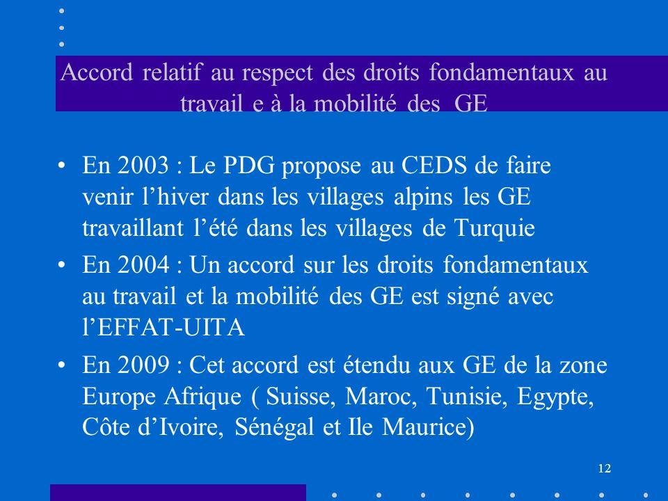 Accord relatif au respect des droits fondamentaux au travail e à la mobilité des GE En 2003 : Le PDG propose au CEDS de faire venir lhiver dans les villages alpins les GE travaillant lété dans les villages de Turquie En 2004 : Un accord sur les droits fondamentaux au travail et la mobilité des GE est signé avec lEFFAT-UITA En 2009 : Cet accord est étendu aux GE de la zone Europe Afrique ( Suisse, Maroc, Tunisie, Egypte, Côte dIvoire, Sénégal et Ile Maurice) 12