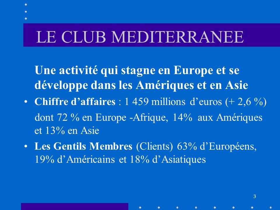 LE CLUB MEDITERRANEE Une activité qui stagne en Europe et se développe dans les Amériques et en Asie Chiffre daffaires : 1 459 millions deuros (+ 2,6 %) dont 72 % en Europe -Afrique, 14% aux Amériques et 13% en Asie Les Gentils Membres (Clients) 63% dEuropéens, 19% dAméricains et 18% dAsiatiques 3