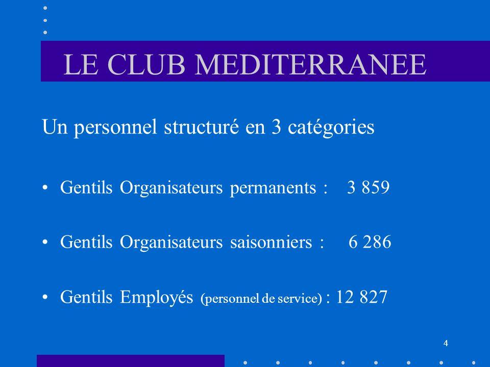 LE CLUB MEDITERRANEE Un personnel structuré en 3 catégories Gentils Organisateurs permanents : 3 859 Gentils Organisateurs saisonniers : 6 286 Gentils Employés (personnel de service) : 12 827 4