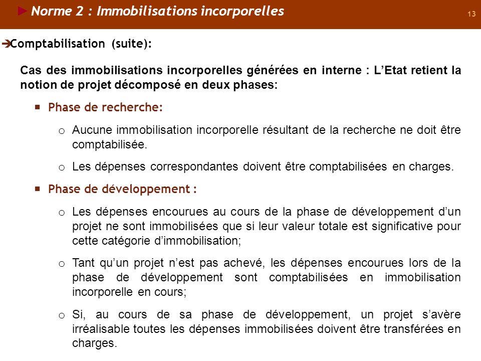 13 Norme 2 : Immobilisations incorporelles Cas des immobilisations incorporelles générées en interne : LEtat retient la notion de projet décomposé en deux phases: Phase de recherche: o Aucune immobilisation incorporelle résultant de la recherche ne doit être comptabilisée.