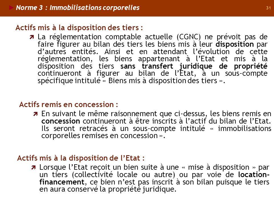 31 Actifs mis à la disposition des tiers : La réglementation comptable actuelle (CGNC) ne prévoit pas de faire figurer au bilan des tiers les biens mis à leur disposition par dautres entités.